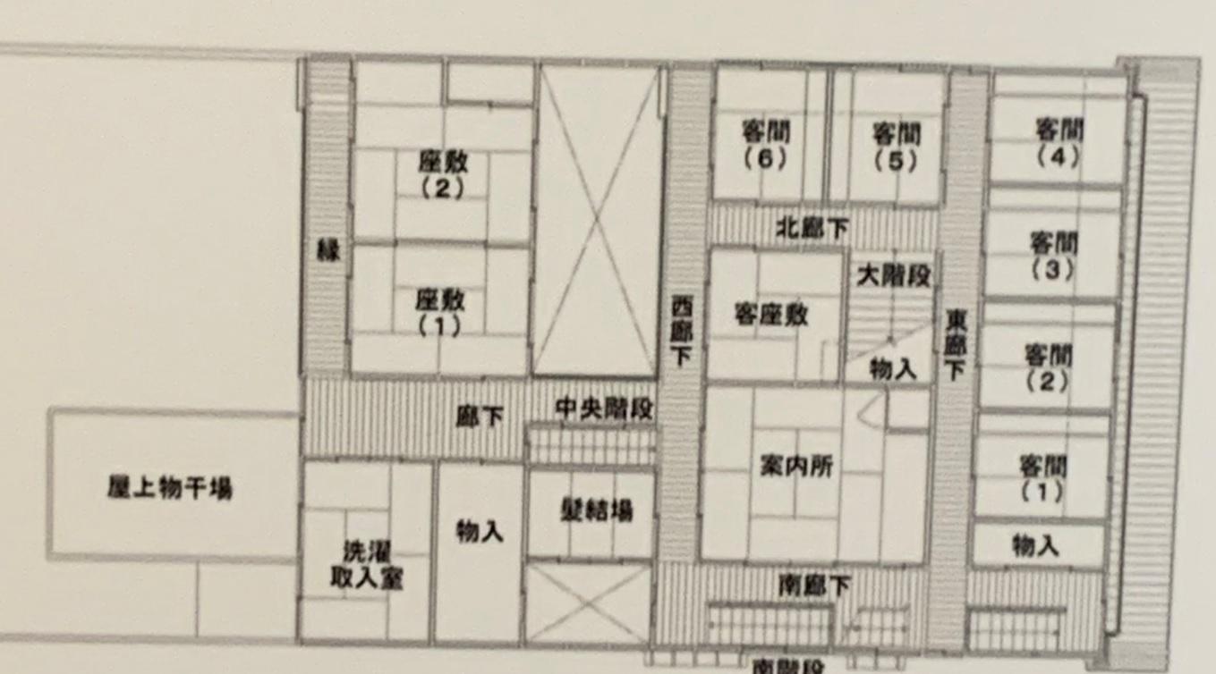 町家物語館旧川本楼二階間取図
