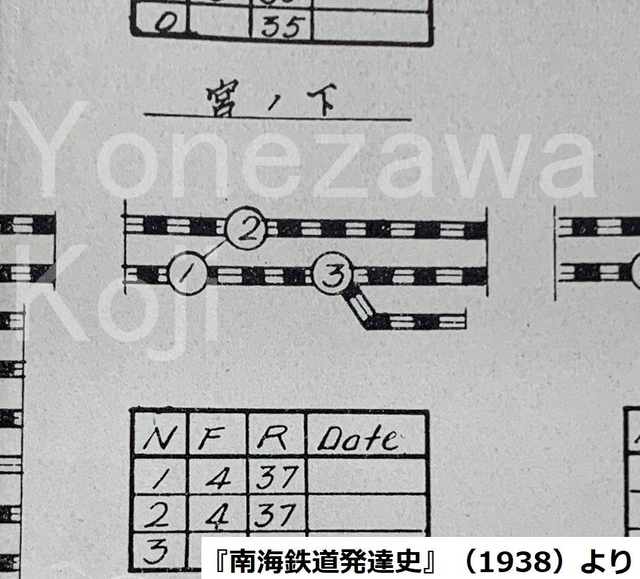 宮ノ下駅配線図南海鉄道発達史