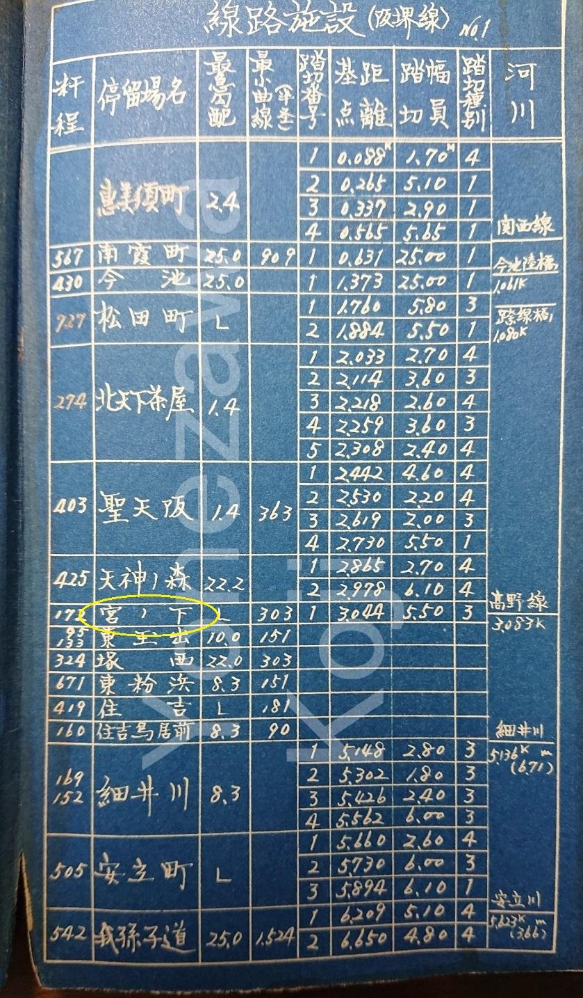 1951-52頃阪堺線内部資料2