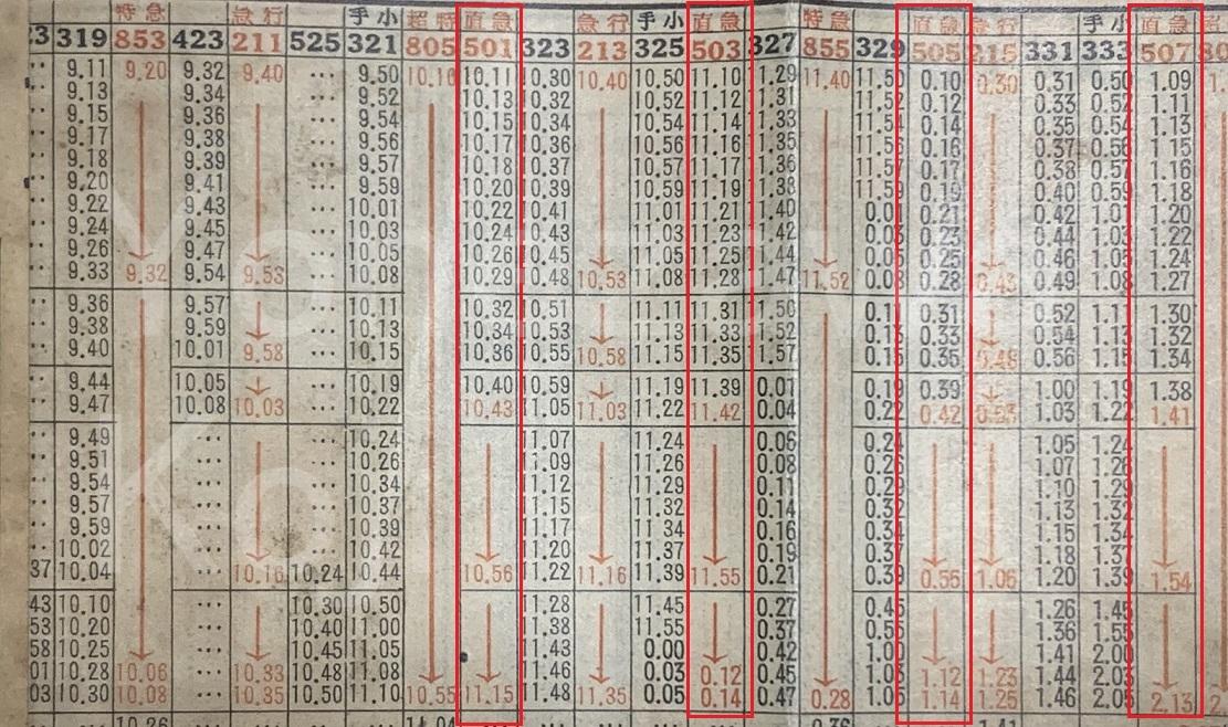 阪和電気鉄道直急
