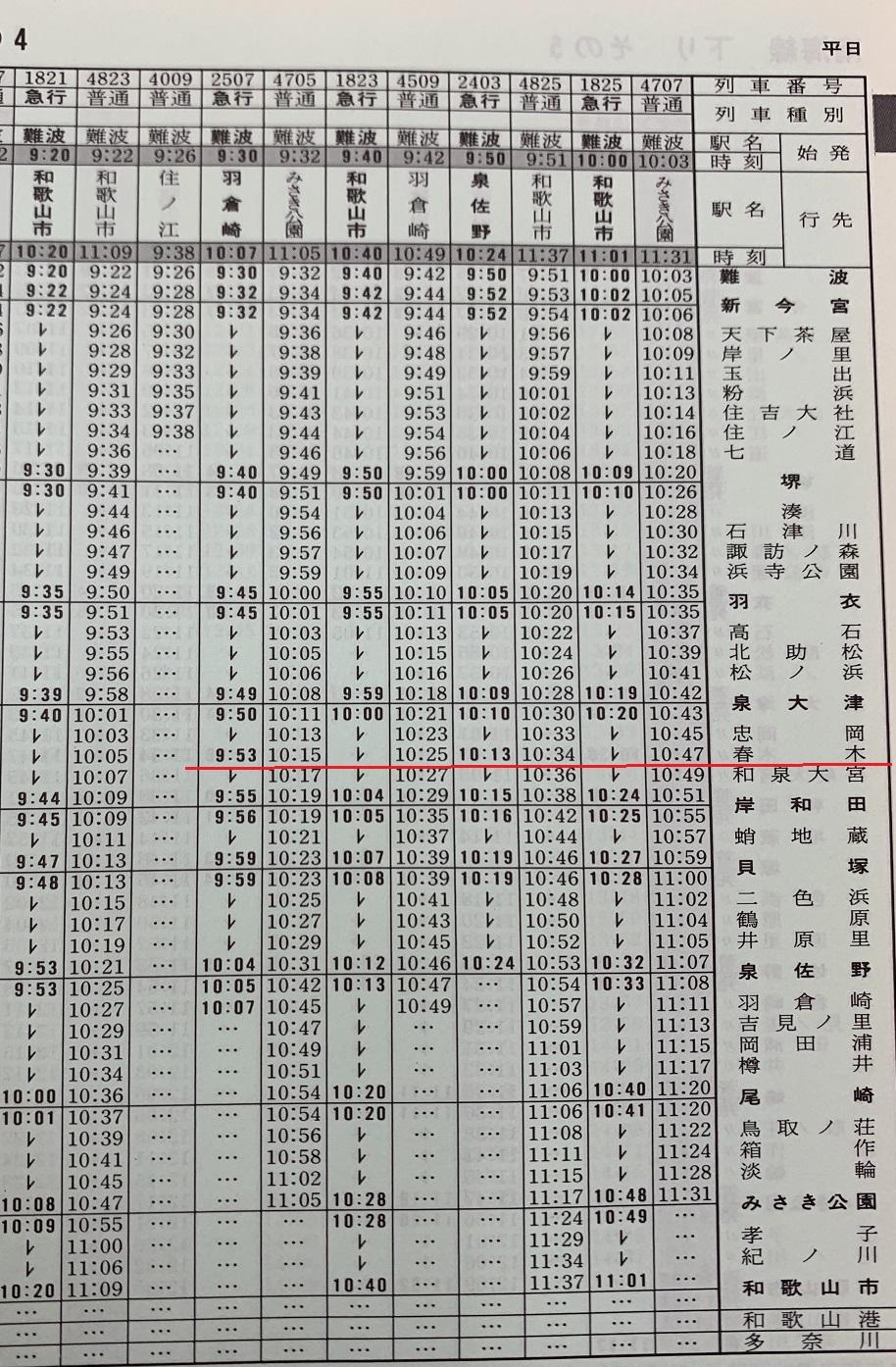 1988南海本線時刻表