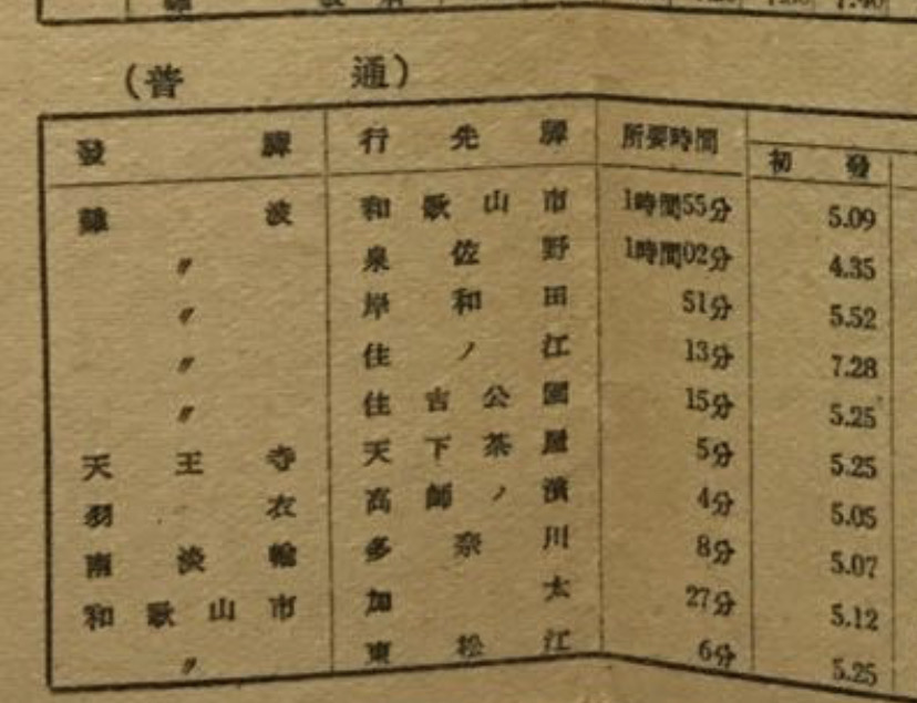 昭和25年南海電鉄時刻表