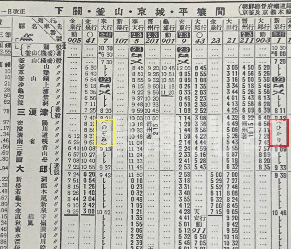 1934時刻表のひかりとのぞみ