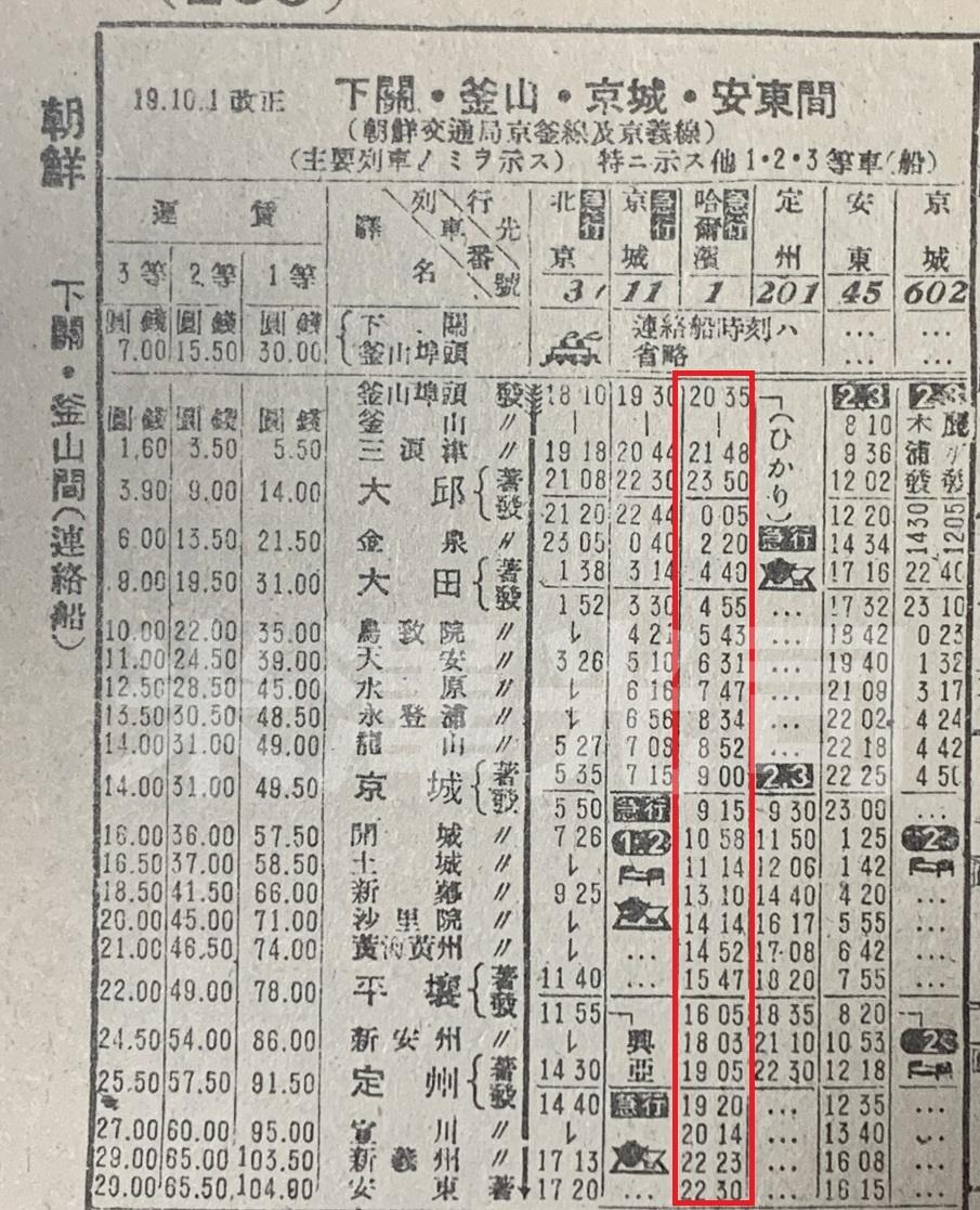 朝鮮の鉄道のひかりとのぞみ